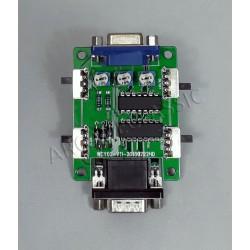 Scanline Generator VGA